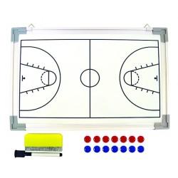Quadro tático basquetebol